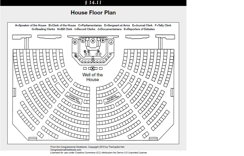 Attractive (note: Not Actually The Floor Plan Of House Of Representatives. At Least I  Donu0027t Think It Is. And It Certainly Isnu0027t The Seats Used For The SOTU  Seeing As ...