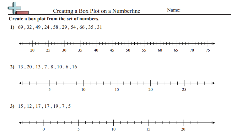 And Whisker Plot Worksheet Pdf Delibertad – Box and Whisker Plot Worksheet Pdf