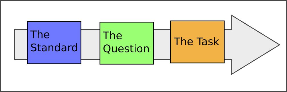 prbl_question_design