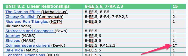 Grade_8_CCSS_PrBL_Curriculum_Map_-_Google_Docs