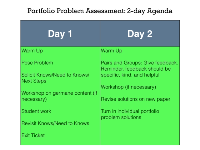 Portfolio Problems Agenda.001