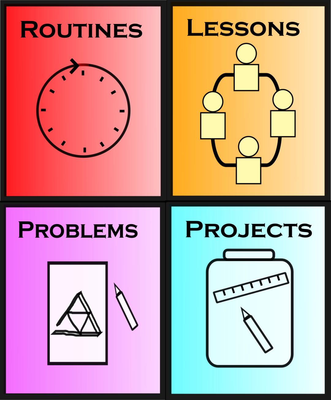 all four icon