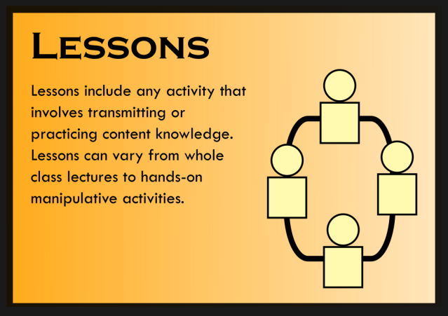 Lessons - Card