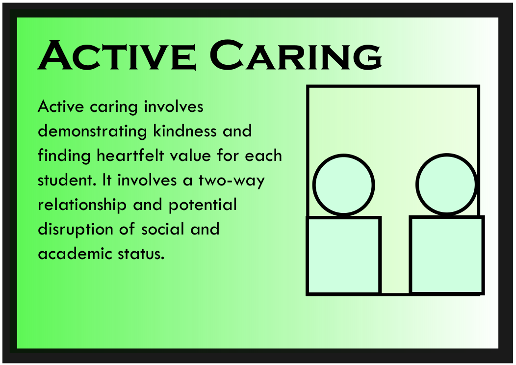 Active Caring - Card.png